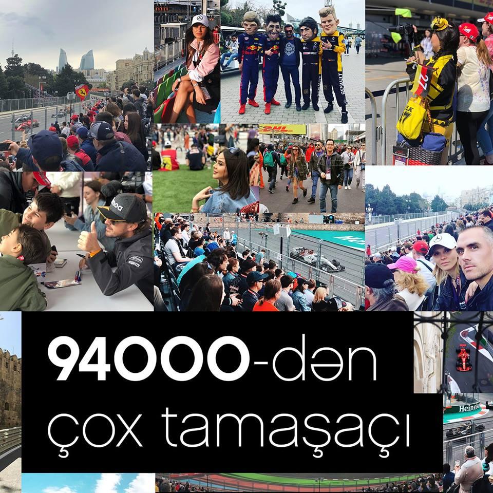 Гран-при Азербайджана по Формуле-1 посетили более 94 000 фанатов