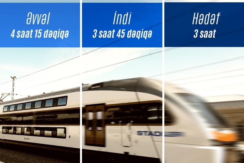 Увеличена скорость поездов в направлении Баку-Гянджа